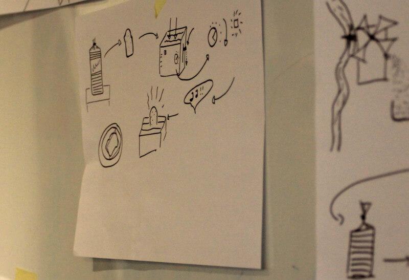 offsite meeting kreative methoden